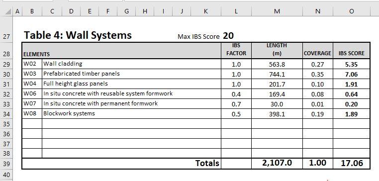 Score_wall
